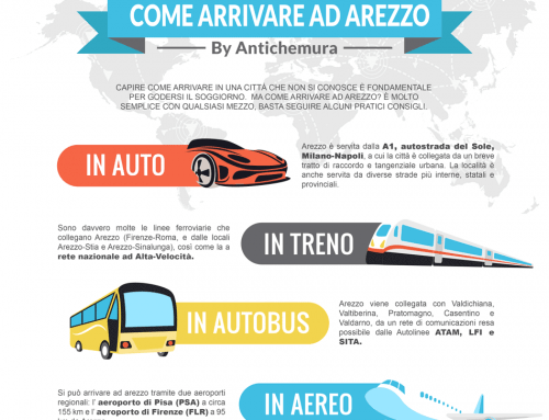 How to get to Arezzo